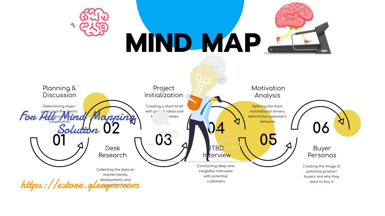 Gleeym offers animated mind maps